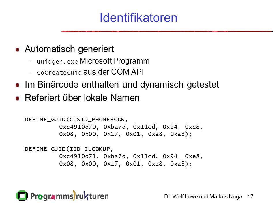 Dr. Welf Löwe und Markus Noga17 Identifikatoren Automatisch generiert –uuidgen.exe Microsoft Programm –CoCreateGuid aus der COM API Im Binärcode entha