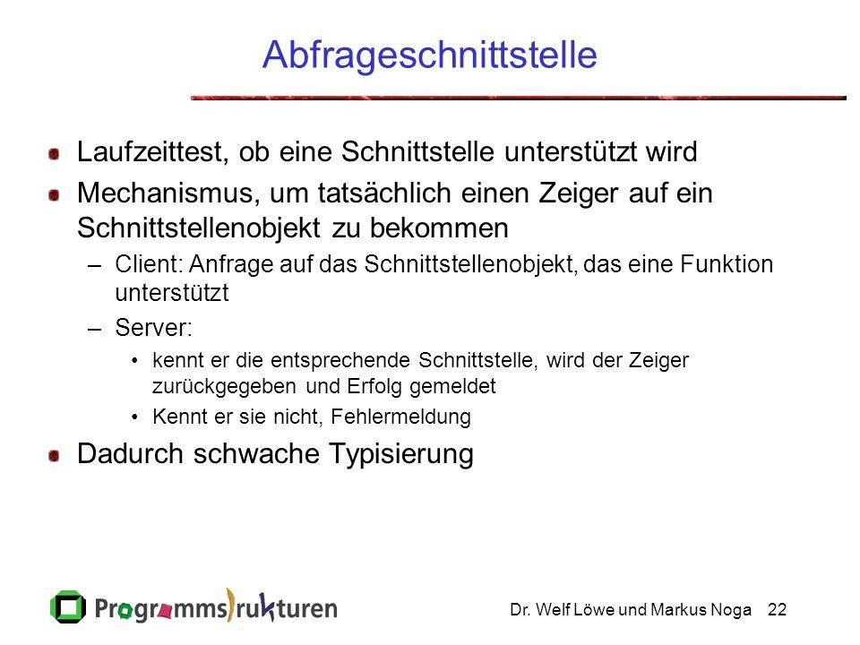Dr. Welf Löwe und Markus Noga22 Abfrageschnittstelle Laufzeittest, ob eine Schnittstelle unterstützt wird Mechanismus, um tatsächlich einen Zeiger auf