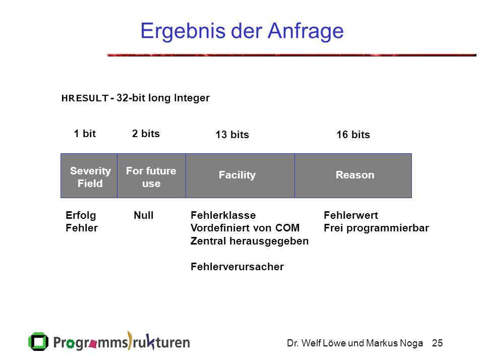 Dr. Welf Löwe und Markus Noga25 Ergebnis der Anfrage HRESULT - 32-bit long Integer 1 bit2 bits 13 bits16 bits Severity Field For future use FacilityRe