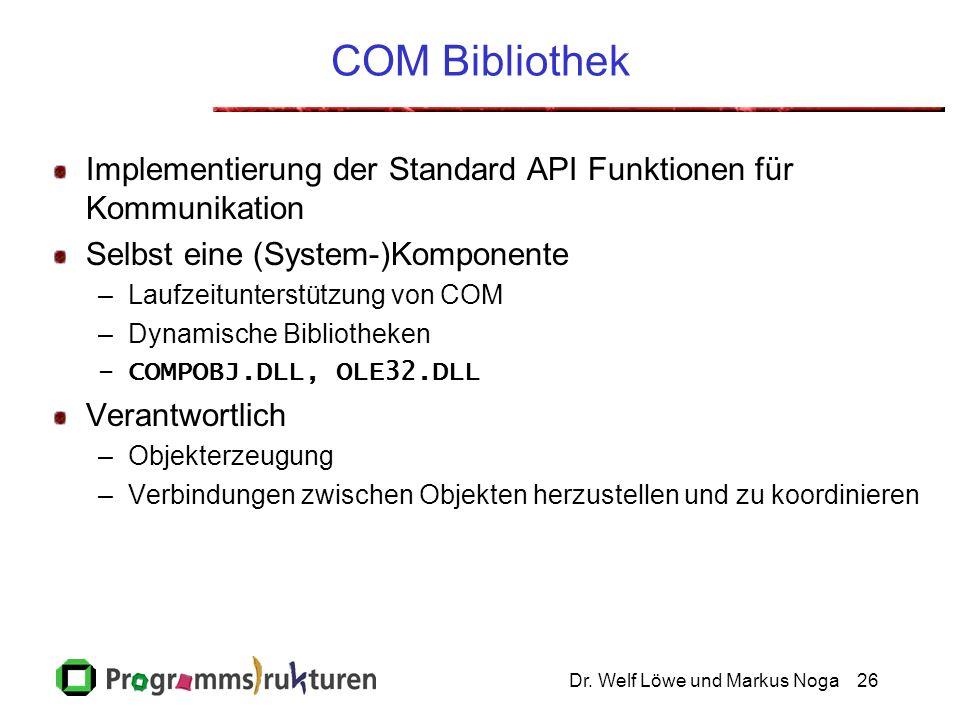 Dr. Welf Löwe und Markus Noga26 COM Bibliothek Implementierung der Standard API Funktionen für Kommunikation Selbst eine (System-)Komponente –Laufzeit