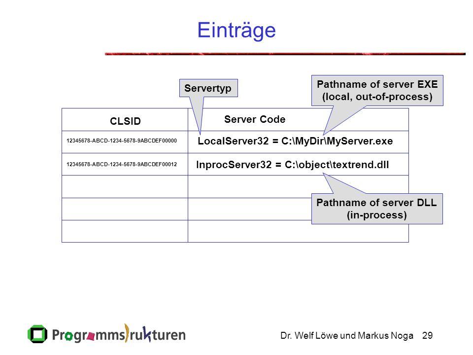 Dr. Welf Löwe und Markus Noga29 Einträge CLSID Server Code 12345678-ABCD-1234-5678-9ABCDEF00000 LocalServer32 = C:\MyDir\MyServer.exe 12345678-ABCD-12