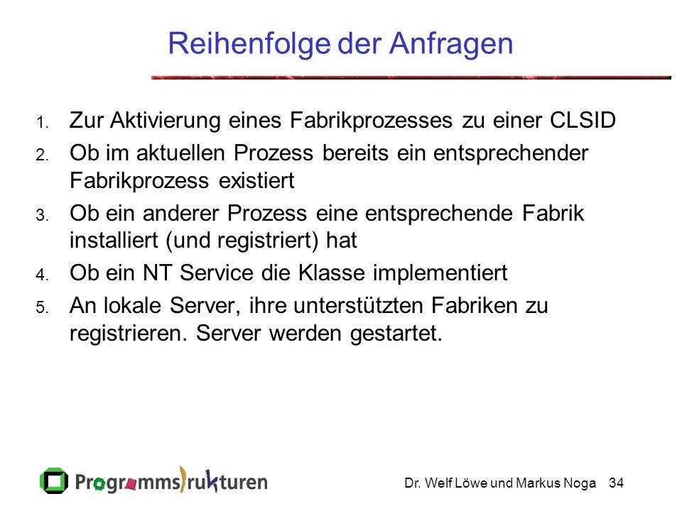 Dr. Welf Löwe und Markus Noga34 Reihenfolge der Anfragen 1.