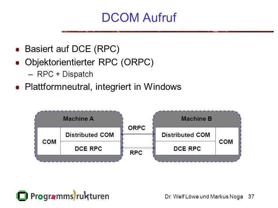 Dr. Welf Löwe und Markus Noga37 DCOM Aufruf Basiert auf DCE (RPC) Objektorientierter RPC (ORPC) –RPC + Dispatch Plattformneutral, integriert in Window