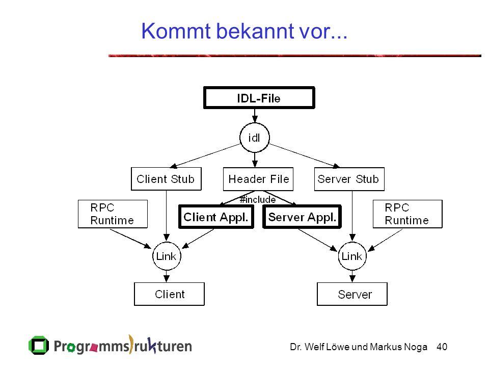 Dr. Welf Löwe und Markus Noga40 Kommt bekannt vor...