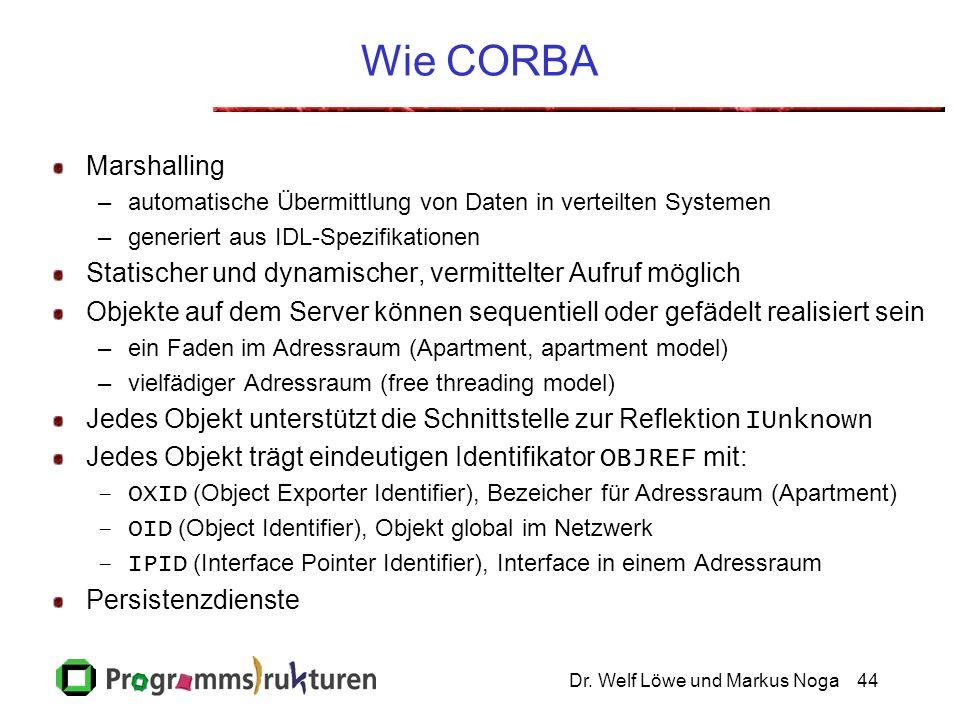 Dr. Welf Löwe und Markus Noga44 Wie CORBA Marshalling –automatische Übermittlung von Daten in verteilten Systemen –generiert aus IDL-Spezifikationen S