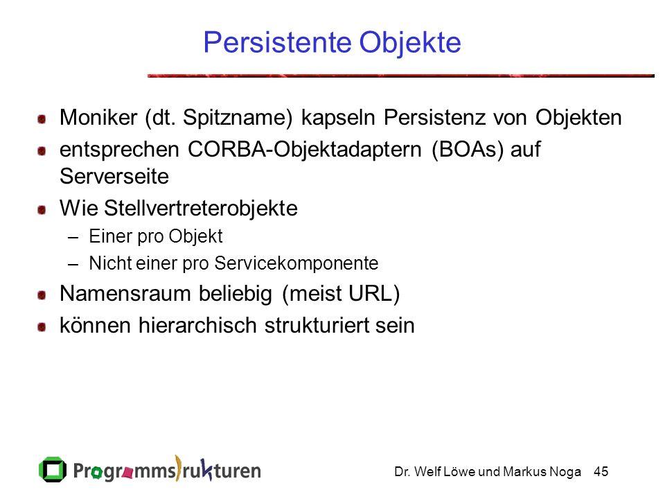 Dr. Welf Löwe und Markus Noga45 Persistente Objekte Moniker (dt.
