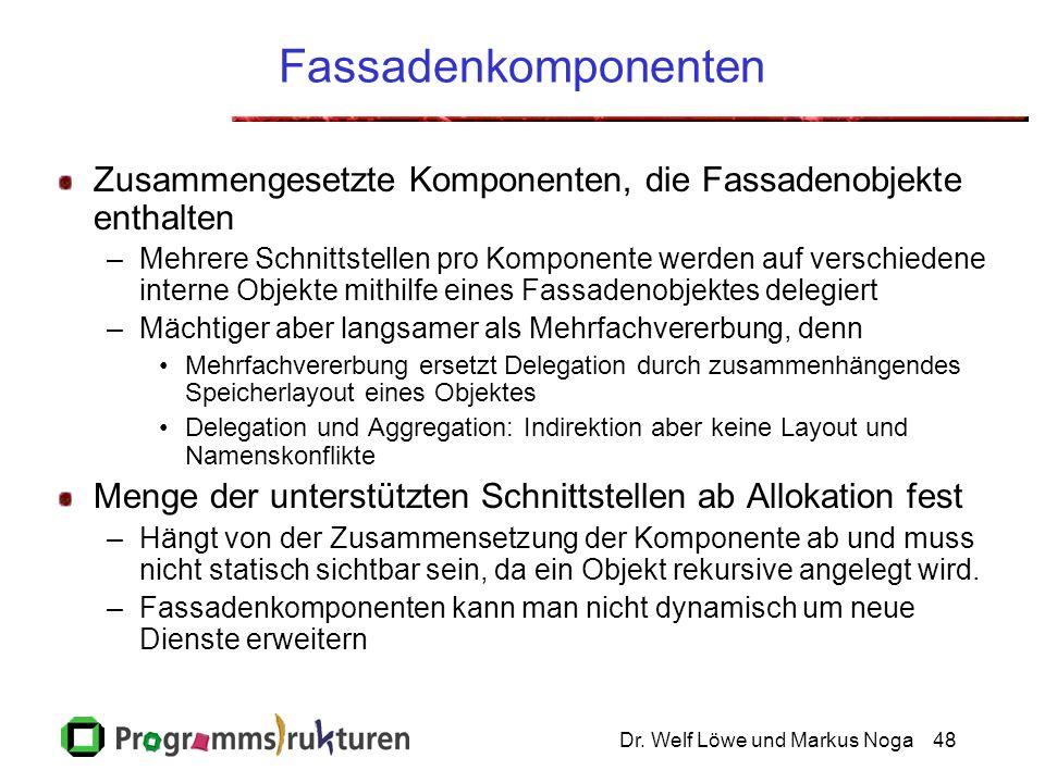 Dr. Welf Löwe und Markus Noga48 Fassadenkomponenten Zusammengesetzte Komponenten, die Fassadenobjekte enthalten –Mehrere Schnittstellen pro Komponente