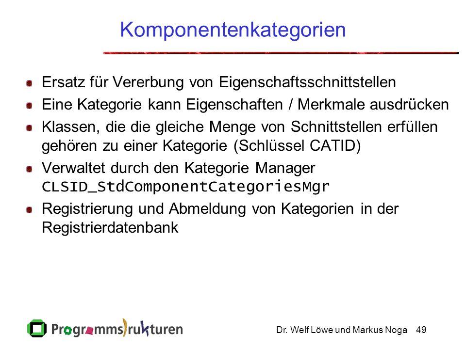 Dr. Welf Löwe und Markus Noga49 Komponentenkategorien Ersatz für Vererbung von Eigenschaftsschnittstellen Eine Kategorie kann Eigenschaften / Merkmale