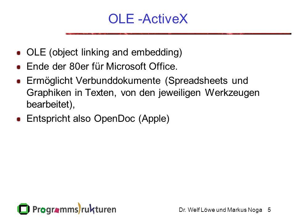 Dr. Welf Löwe und Markus Noga5 OLE -ActiveX OLE (object linking and embedding) Ende der 80er für Microsoft Office. Ermöglicht Verbunddokumente (Spread