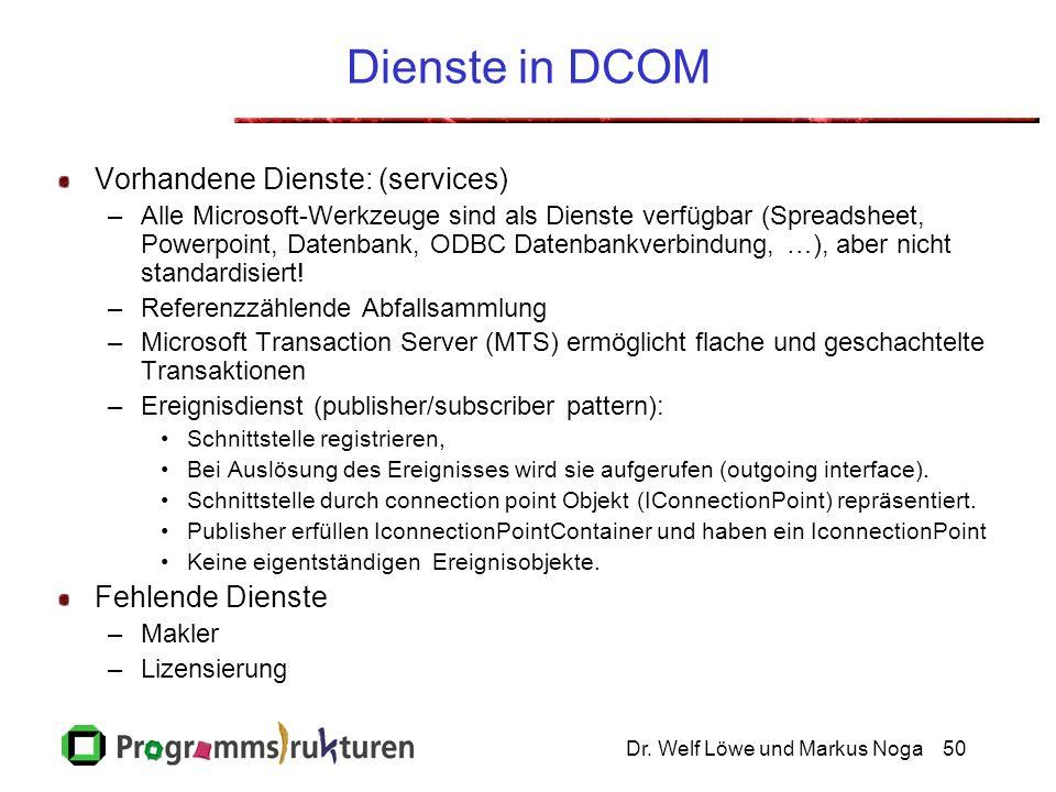 Dr. Welf Löwe und Markus Noga50 Dienste in DCOM Vorhandene Dienste: (services) –Alle Microsoft-Werkzeuge sind als Dienste verfügbar (Spreadsheet, Powe