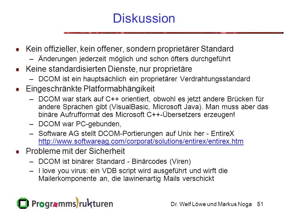 Dr. Welf Löwe und Markus Noga51 Diskussion Kein offizieller, kein offener, sondern proprietärer Standard –Änderungen jederzeit möglich und schon öfter