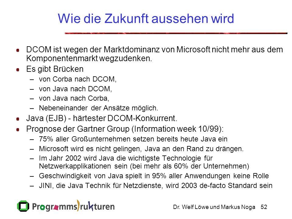 Dr. Welf Löwe und Markus Noga52 Wie die Zukunft aussehen wird DCOM ist wegen der Marktdominanz von Microsoft nicht mehr aus dem Komponentenmarkt wegzu