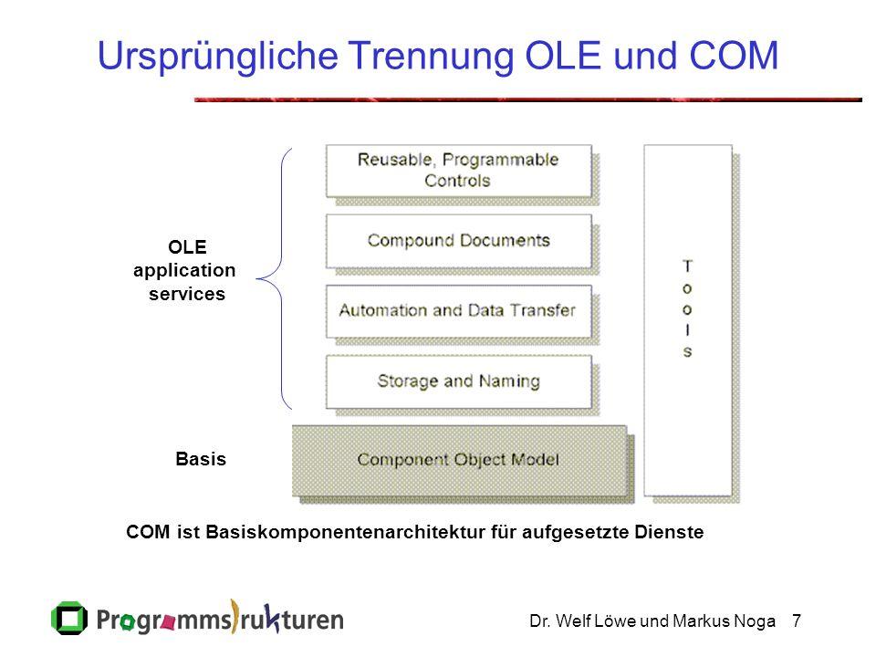 Dr. Welf Löwe und Markus Noga7 Ursprüngliche Trennung OLE und COM COM ist Basiskomponentenarchitektur für aufgesetzte Dienste Basis OLE application se