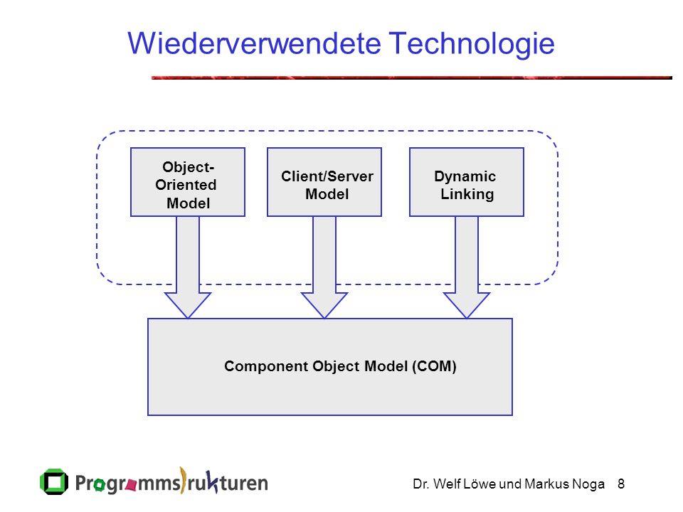 Dr. Welf Löwe und Markus Noga8 Wiederverwendete Technologie Component Object Model (COM) Object- Oriented Model Client/Server Model Dynamic Linking