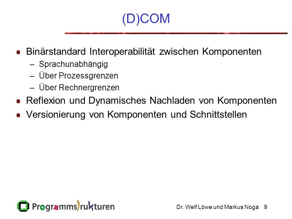 Dr. Welf Löwe und Markus Noga9 (D)COM Binärstandard Interoperabilität zwischen Komponenten –Sprachunabhängig –Über Prozessgrenzen –Über Rechnergrenzen