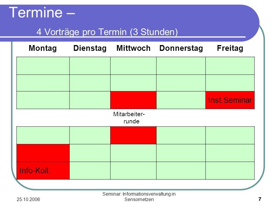 25.10.2006 Seminar: Informationsverwaltung in Sensornetzen7 Termine – 4 Vorträge pro Termin (3 Stunden) MontagDienstagMittwochDonnerstagFreitag Inst.S