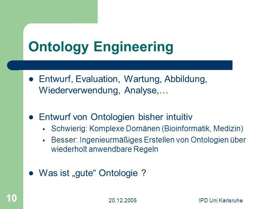 20.12.2005IPD Uni Karlsruhe 10 Ontology Engineering Entwurf, Evaluation, Wartung, Abbildung, Wiederverwendung, Analyse,… Entwurf von Ontologien bisher
