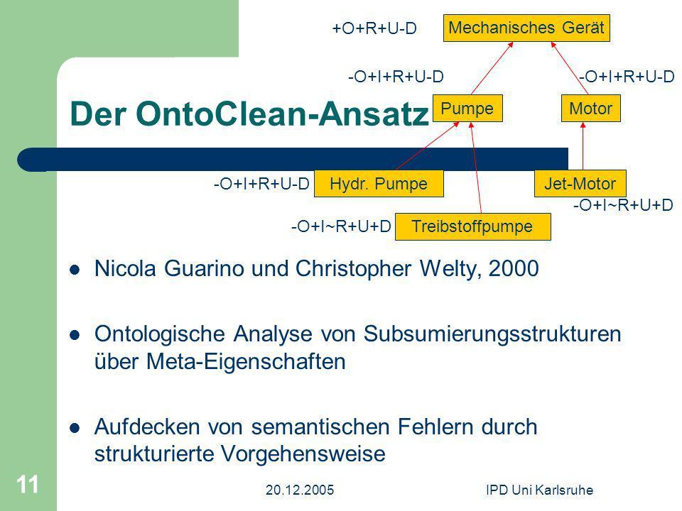 20.12.2005IPD Uni Karlsruhe 11 Der OntoClean-Ansatz Nicola Guarino und Christopher Welty, 2000 Ontologische Analyse von Subsumierungsstrukturen über Meta-Eigenschaften Aufdecken von semantischen Fehlern durch strukturierte Vorgehensweise Mechanisches Gerät PumpeMotor Hydr.