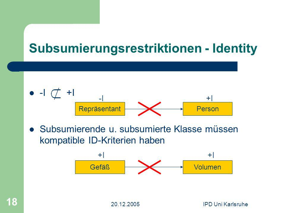 20.12.2005IPD Uni Karlsruhe 18 Subsumierungsrestriktionen - Identity -I +I Subsumierende u. subsumierte Klasse müssen kompatible ID-Kriterien haben Re