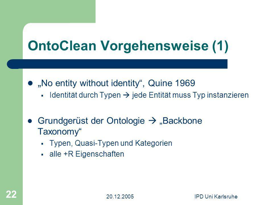 20.12.2005IPD Uni Karlsruhe 22 OntoClean Vorgehensweise (1) No entity without identity, Quine 1969 Identität durch Typen jede Entität muss Typ instanzieren Grundgerüst der Ontologie Backbone Taxonomy Typen, Quasi-Typen und Kategorien alle +R Eigenschaften