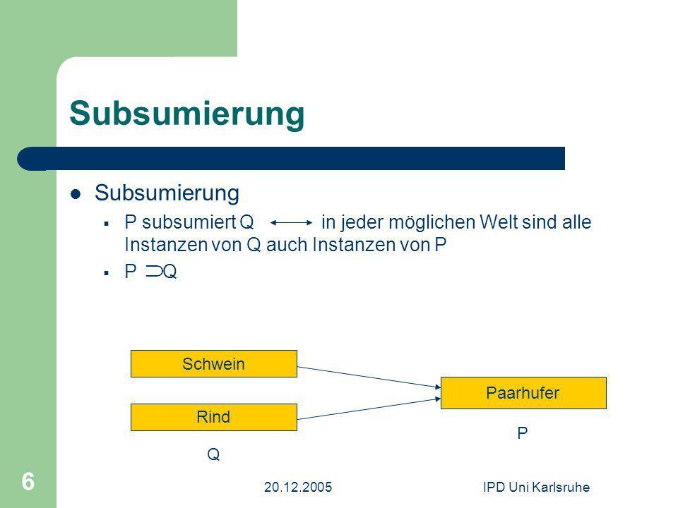 20.12.2005IPD Uni Karlsruhe 6 Subsumierung P subsumiert Q in jeder möglichen Welt sind alle Instanzen von Q auch Instanzen von P P Q Paarhufer Schwein Rind P Q