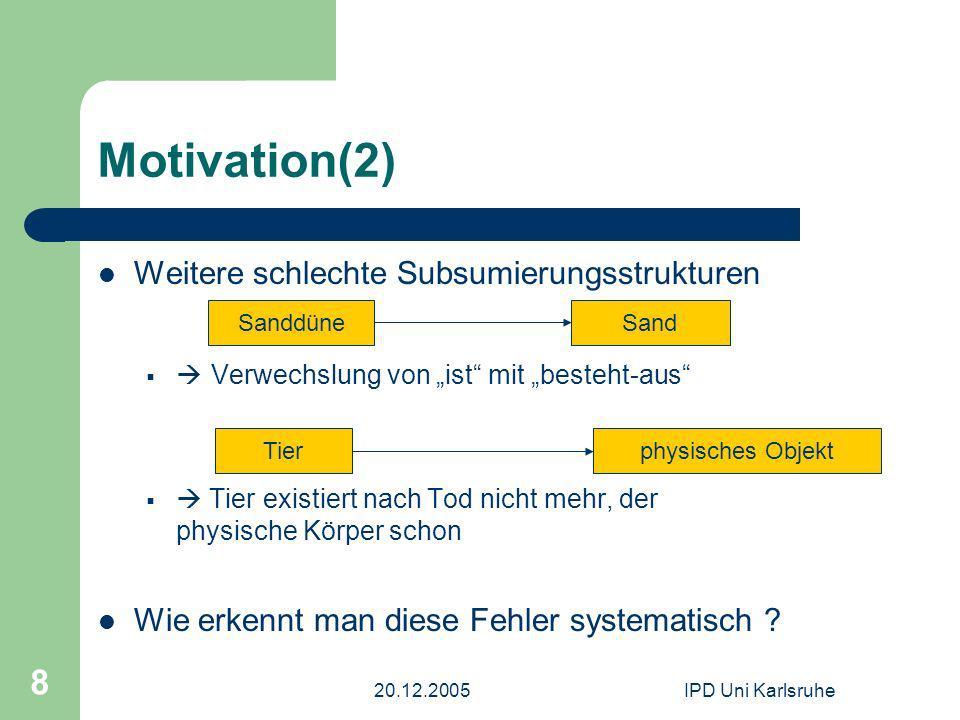 20.12.2005IPD Uni Karlsruhe 8 Motivation(2) Weitere schlechte Subsumierungsstrukturen Verwechslung von ist mit besteht-aus Tier existiert nach Tod nicht mehr, der physische Körper schon Wie erkennt man diese Fehler systematisch .