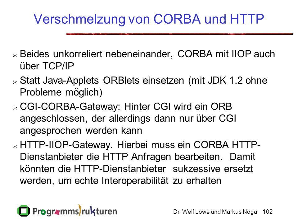 Dr. Welf Löwe und Markus Noga102 Verschmelzung von CORBA und HTTP Beides unkorreliert nebeneinander, CORBA mit IIOP auch über TCP/IP Statt Java-Applet