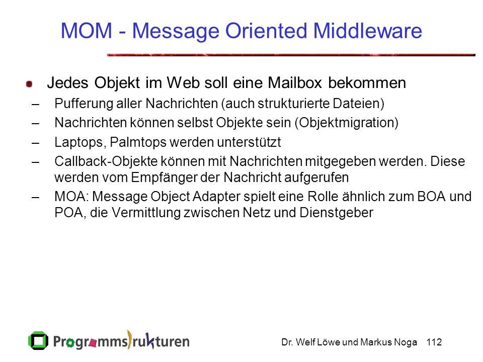 Dr. Welf Löwe und Markus Noga112 MOM - Message Oriented Middleware Jedes Objekt im Web soll eine Mailbox bekommen –Pufferung aller Nachrichten (auch s