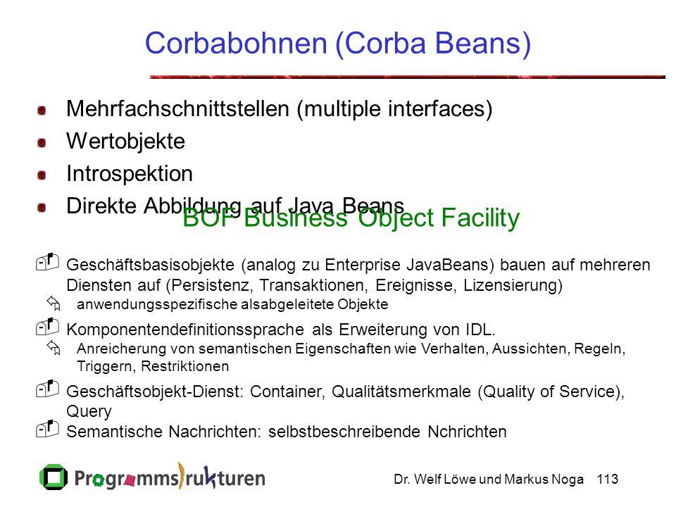 Dr. Welf Löwe und Markus Noga113 Corbabohnen (Corba Beans) Mehrfachschnittstellen (multiple interfaces) Wertobjekte Introspektion Direkte Abbildung au