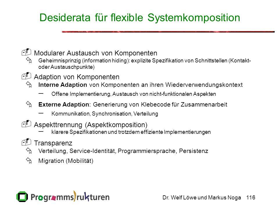 Dr. Welf Löwe und Markus Noga116 Desiderata für flexible Systemkomposition Modularer Austausch von Komponenten Geheimnisprinzig (information hiding):