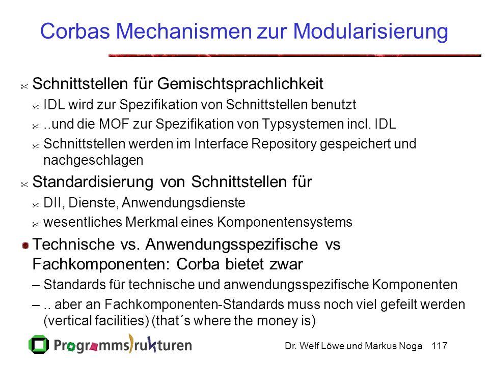 Dr. Welf Löwe und Markus Noga117 Corbas Mechanismen zur Modularisierung Schnittstellen für Gemischtsprachlichkeit IDL wird zur Spezifikation von Schni