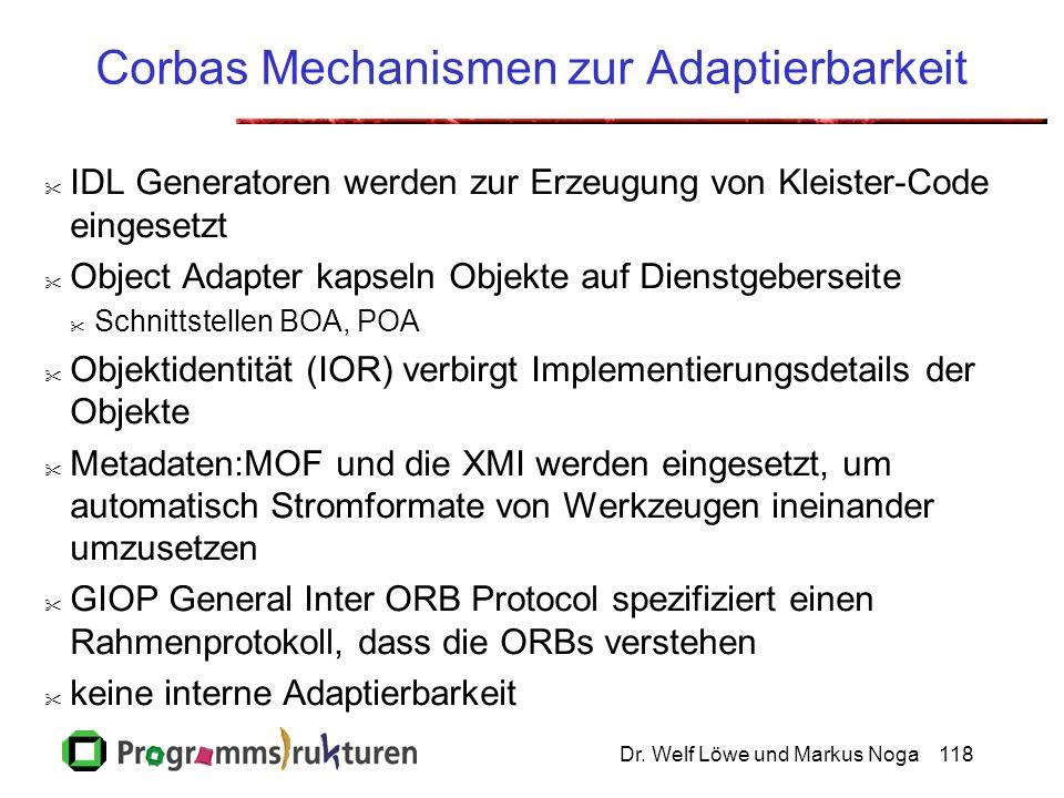 Dr. Welf Löwe und Markus Noga118 Corbas Mechanismen zur Adaptierbarkeit IDL Generatoren werden zur Erzeugung von Kleister-Code eingesetzt Object Adapt