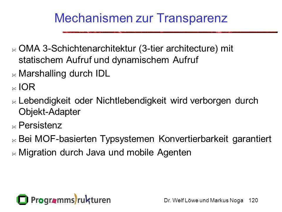 Dr. Welf Löwe und Markus Noga120 Mechanismen zur Transparenz OMA 3-Schichtenarchitektur (3-tier architecture) mit statischem Aufruf und dynamischem Au