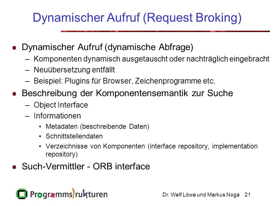 Dr. Welf Löwe und Markus Noga21 Dynamischer Aufruf (Request Broking) Dynamischer Aufruf (dynamische Abfrage) –Komponenten dynamisch ausgetauscht oder