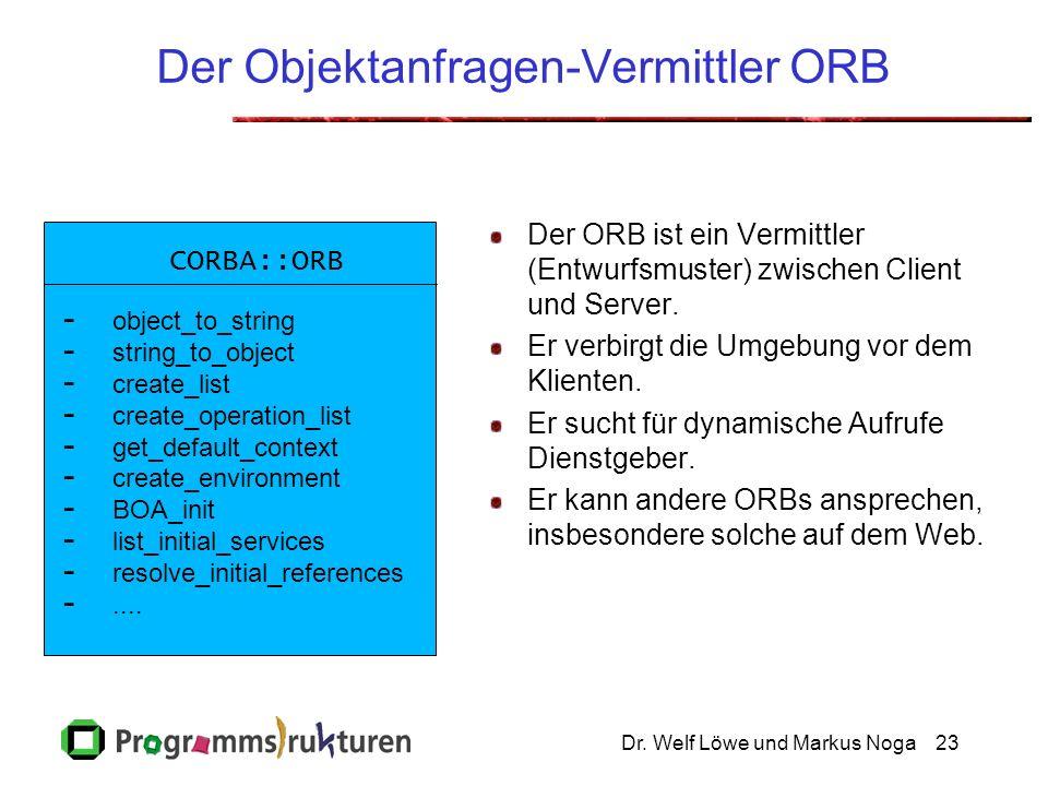 Dr. Welf Löwe und Markus Noga23 Der Objektanfragen-Vermittler ORB Der ORB ist ein Vermittler (Entwurfsmuster) zwischen Client und Server. Er verbirgt