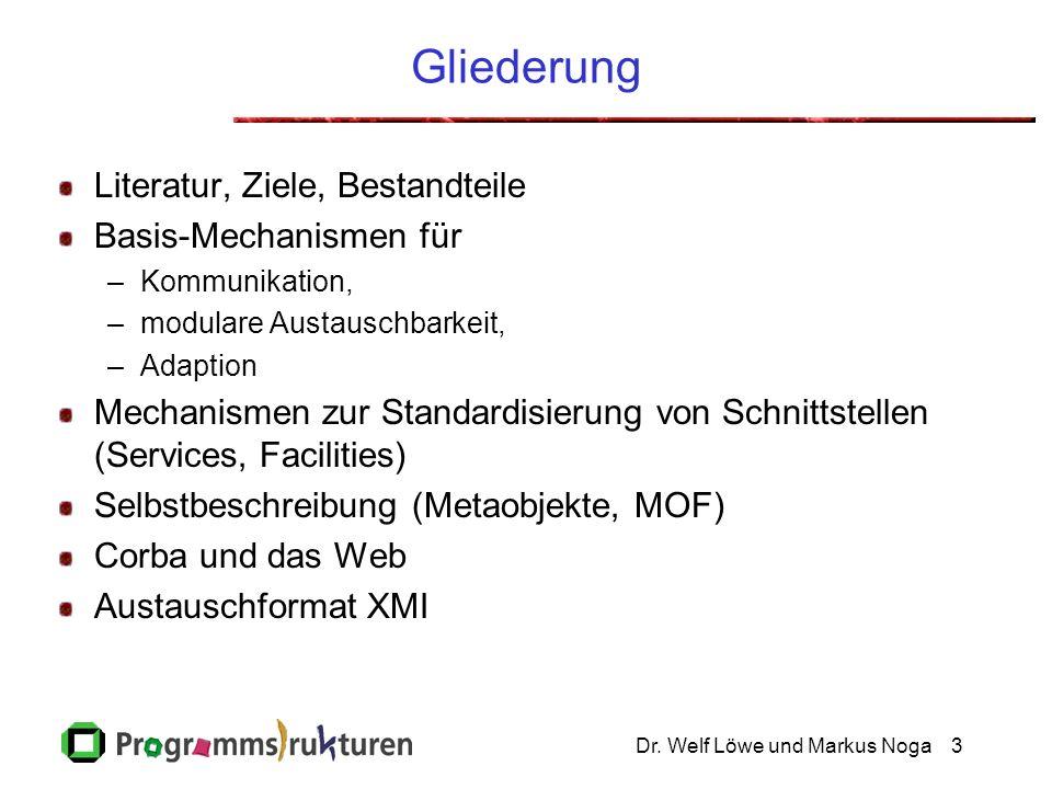 Dr. Welf Löwe und Markus Noga3 Gliederung Literatur, Ziele, Bestandteile Basis-Mechanismen für –Kommunikation, –modulare Austauschbarkeit, –Adaption M