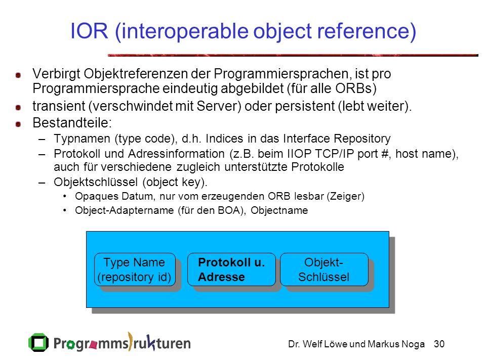 Dr. Welf Löwe und Markus Noga30 IOR (interoperable object reference) Verbirgt Objektreferenzen der Programmiersprachen, ist pro Programmiersprache ein