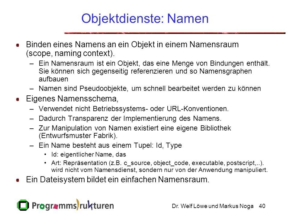 Dr. Welf Löwe und Markus Noga40 Objektdienste: Namen Binden eines Namens an ein Objekt in einem Namensraum (scope, naming context). –Ein Namensraum is
