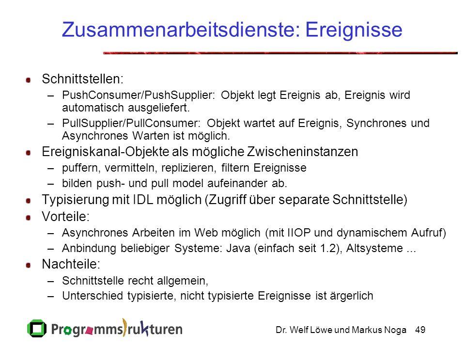 Dr. Welf Löwe und Markus Noga49 Zusammenarbeitsdienste: Ereignisse Schnittstellen: –PushConsumer/PushSupplier: Objekt legt Ereignis ab, Ereignis wird