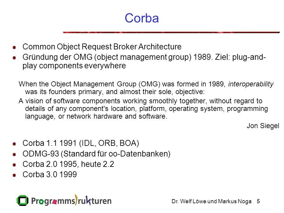 Dr. Welf Löwe und Markus Noga5 Corba Common Object Request Broker Architecture Gründung der OMG (object management group) 1989. Ziel: plug-and- play c