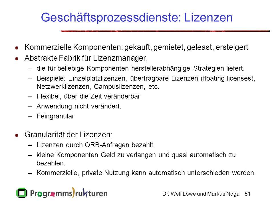 Dr. Welf Löwe und Markus Noga51 Geschäftsprozessdienste: Lizenzen Kommerzielle Komponenten: gekauft, gemietet, geleast, ersteigert Abstrakte Fabrik fü