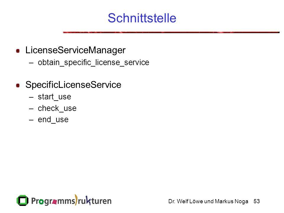 Dr. Welf Löwe und Markus Noga53 Schnittstelle LicenseServiceManager –obtain_specific_license_service SpecificLicenseService –start_use –check_use –end