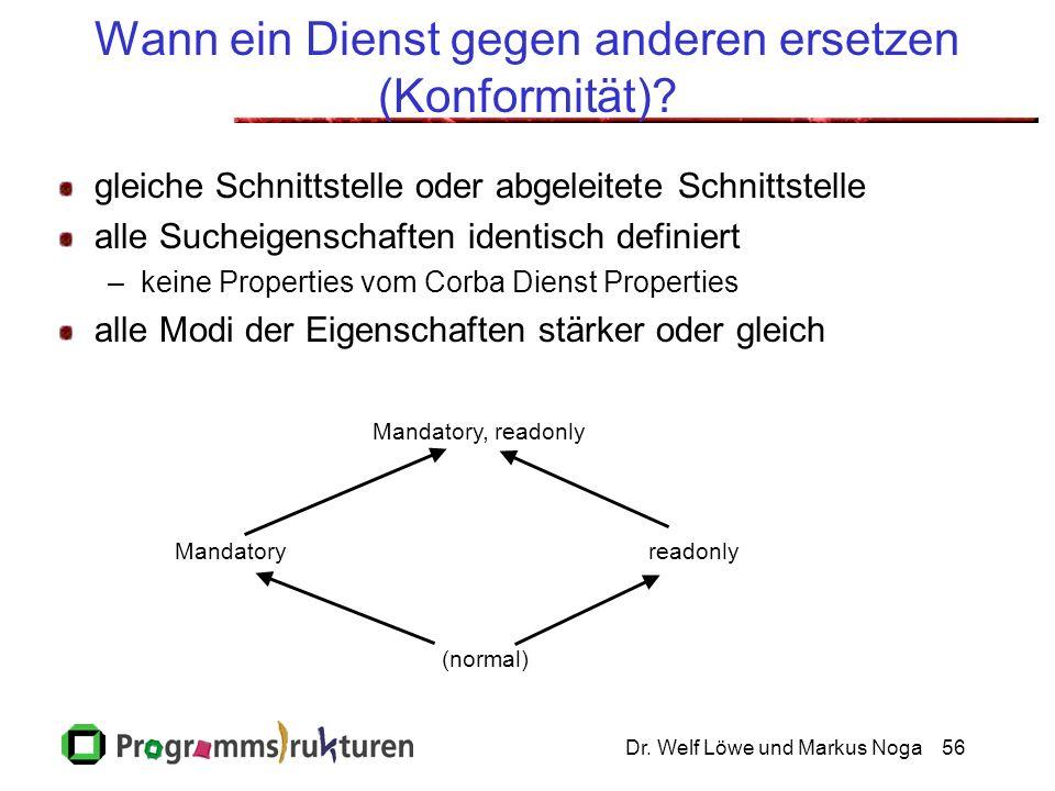 Dr. Welf Löwe und Markus Noga56 Wann ein Dienst gegen anderen ersetzen (Konformität).