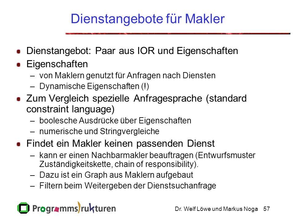 Dr. Welf Löwe und Markus Noga57 Dienstangebote für Makler Dienstangebot: Paar aus IOR und Eigenschaften Eigenschaften –von Maklern genutzt für Anfrage