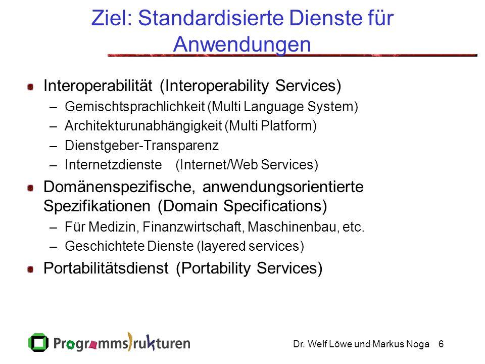 Dr. Welf Löwe und Markus Noga6 Ziel: Standardisierte Dienste für Anwendungen Interoperabilität (Interoperability Services) –Gemischtsprachlichkeit (Mu
