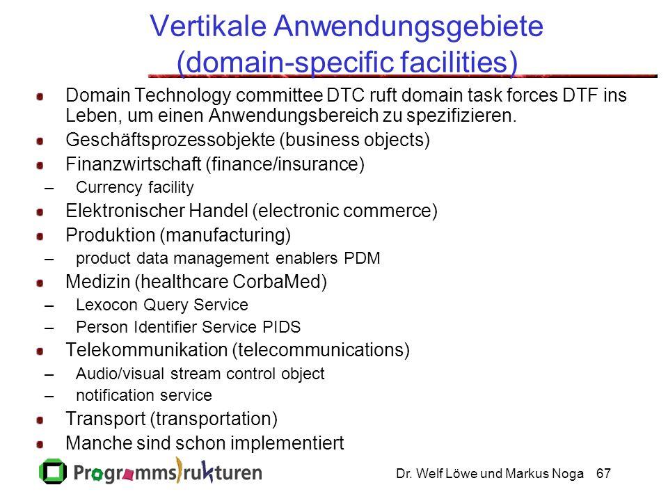Dr. Welf Löwe und Markus Noga67 Domain Technology committee DTC ruft domain task forces DTF ins Leben, um einen Anwendungsbereich zu spezifizieren. Ge