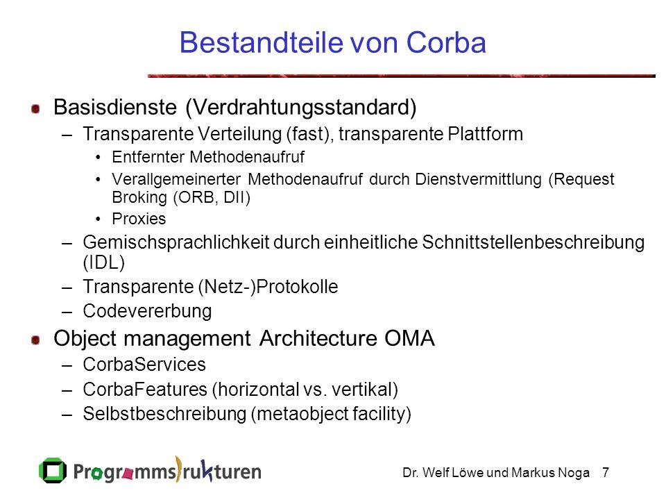 Dr. Welf Löwe und Markus Noga7 Bestandteile von Corba Basisdienste (Verdrahtungsstandard) –Transparente Verteilung (fast), transparente Plattform Entf