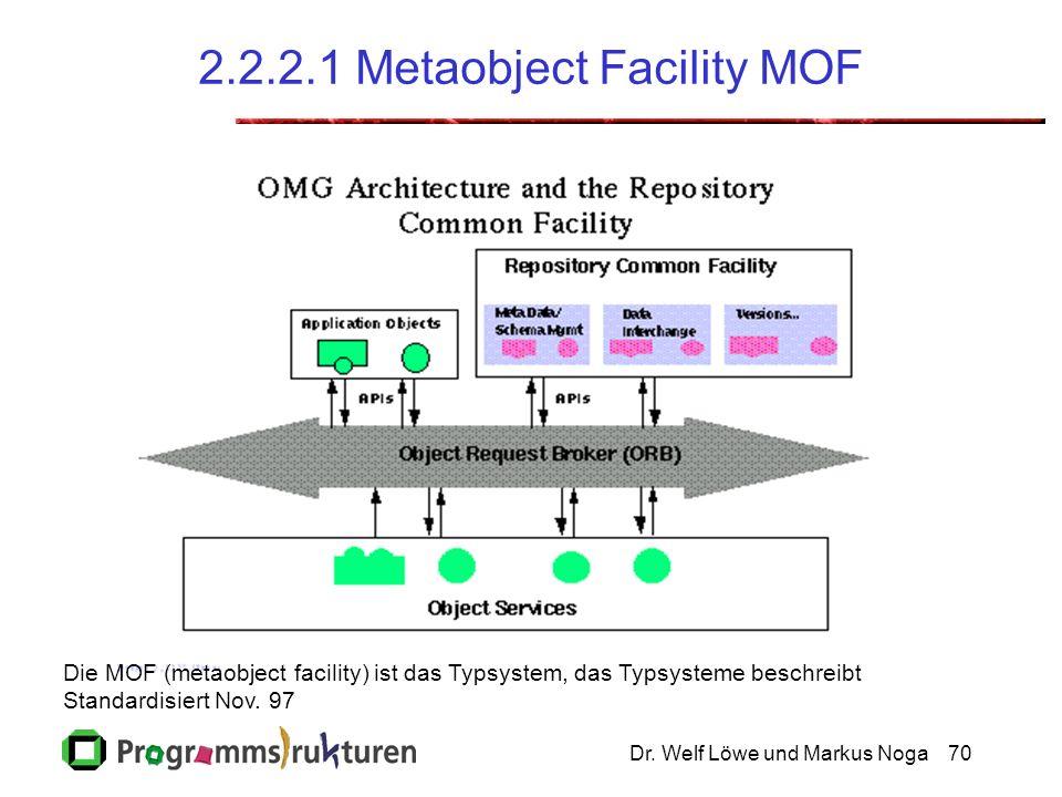 Dr. Welf Löwe und Markus Noga70 2.2.2.1 Metaobject Facility MOF Die MOF (metaobject facility) ist das Typsystem, das Typsysteme beschreibt Standardisi