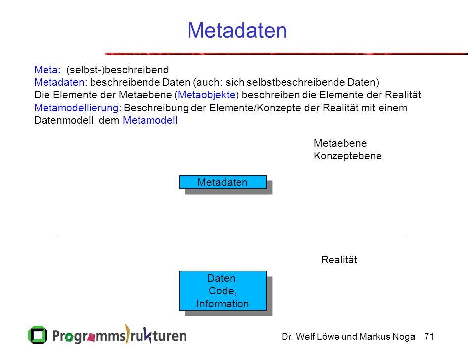 Dr. Welf Löwe und Markus Noga71 Metadaten Meta: (selbst-)beschreibend Metadaten: beschreibende Daten (auch: sich selbstbeschreibende Daten) Die Elemen