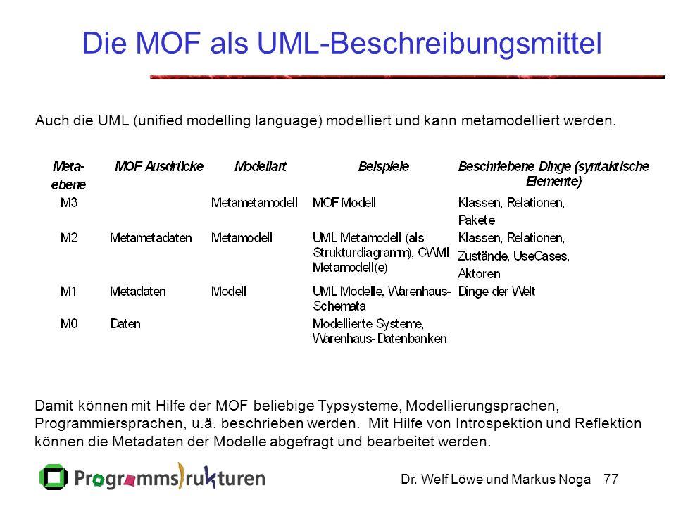 Dr. Welf Löwe und Markus Noga77 Die MOF als UML-Beschreibungsmittel Auch die UML (unified modelling language) modelliert und kann metamodelliert werde